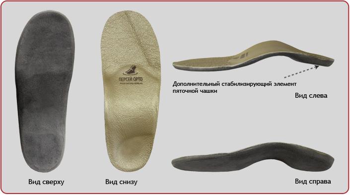 каркасные ортопедические стельки-супинаторы