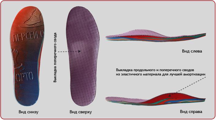 Стелька ортопедическая спортивная П-28